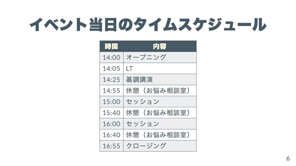 イベント当⽇のタイムスケジュール 時間 内容 14:00 オープニング 14:05 LT 14...