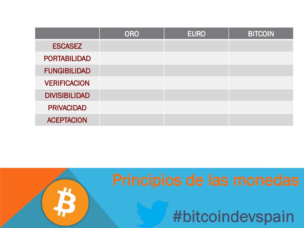 #bitcoindevspain Principios de las monedas ORO ...