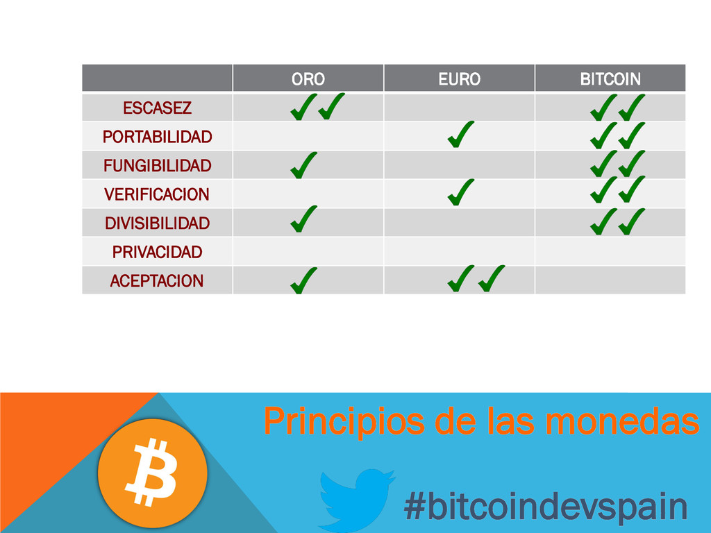 #bitcoindevspain ORO EURO BITCOIN ESCASEZ PORTA...