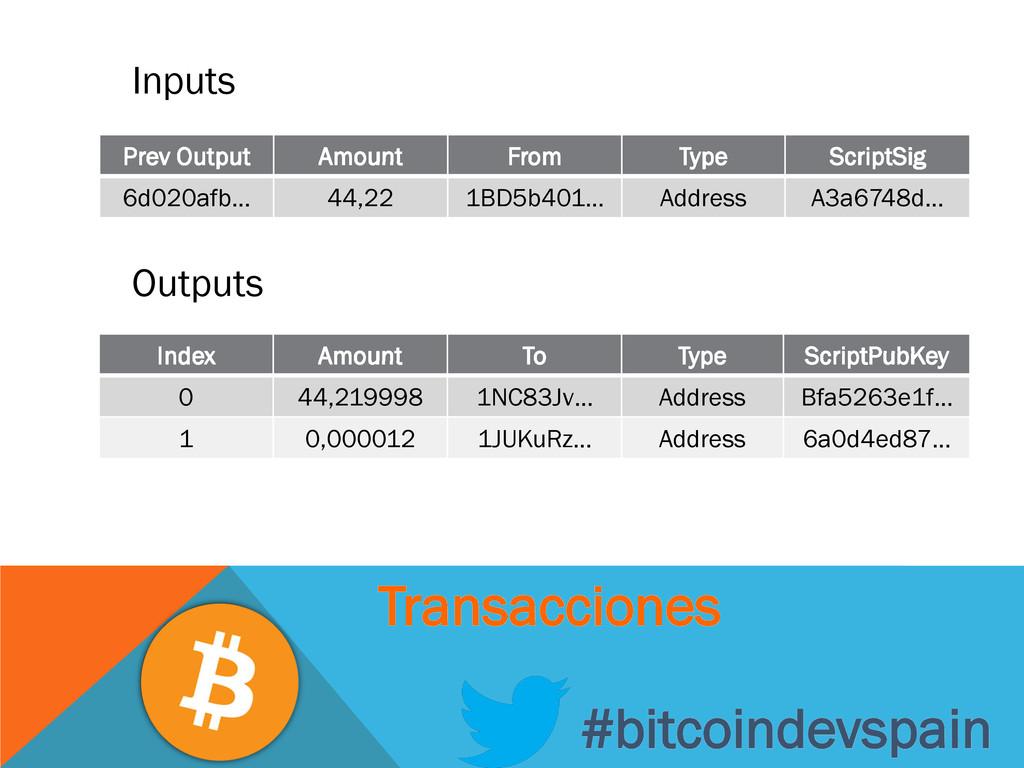 #bitcoindevspain Transacciones Prev Output Amou...