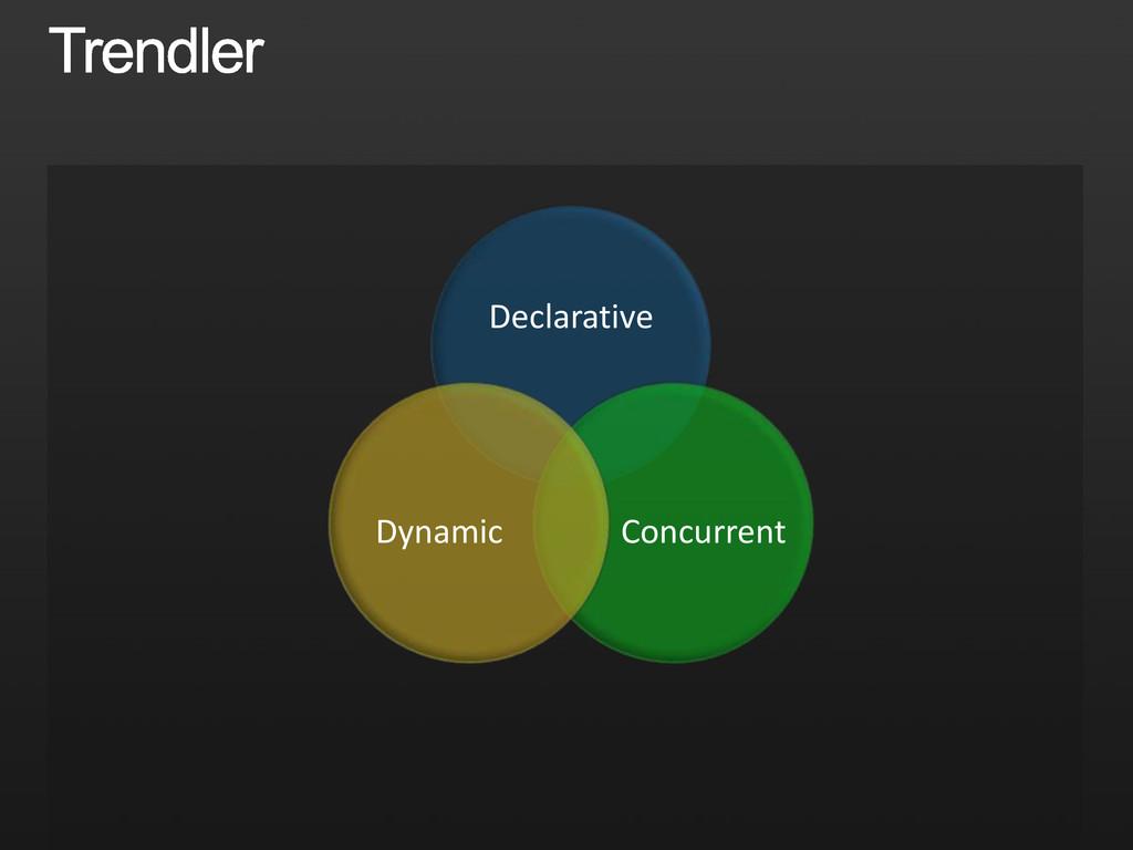 Declarative Concurrent Dynamic
