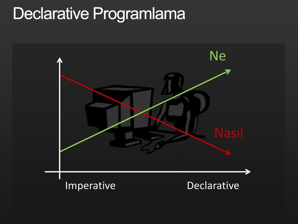 Ne Nasıl Imperative Declarative
