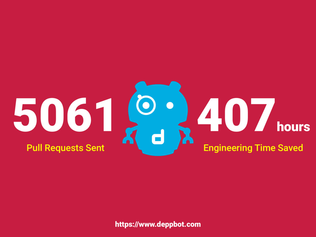 https://www.deppbot.com 5061 Pull Requests Sent...