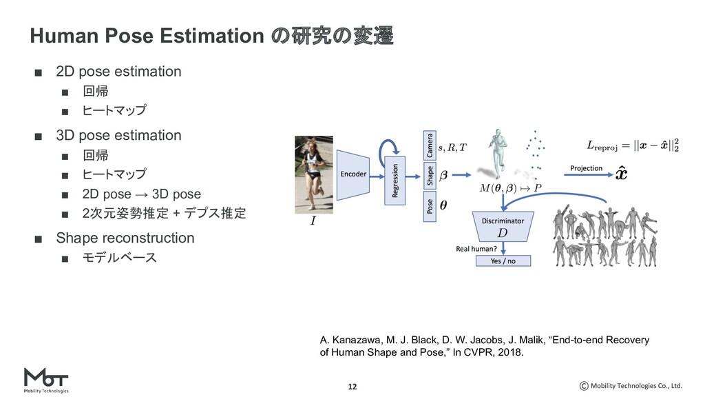 ■ 2D pose estimation ■ 回帰 ■ ヒートマップ ■ 3D pose es...