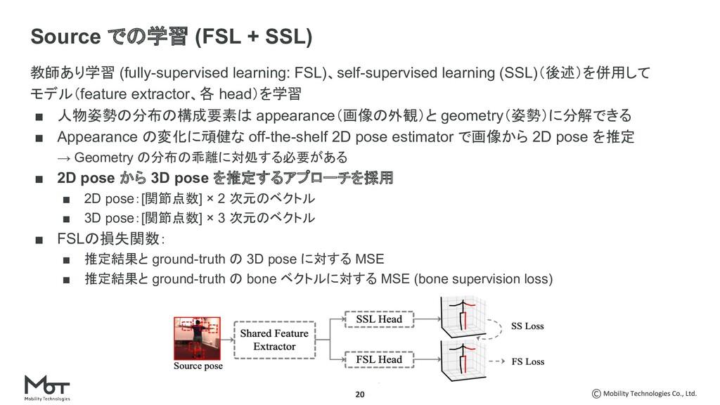 教師あり学習 (fully-supervised learning: FSL)、self-su...