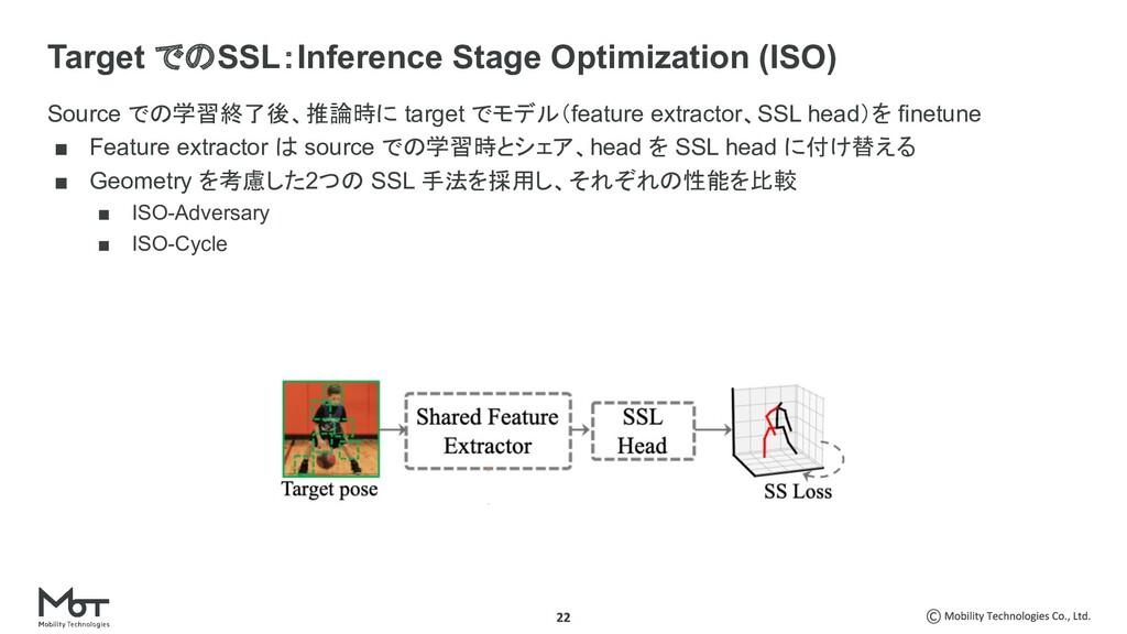 Source での学習終了後、推論時に target でモデル(feature extract...