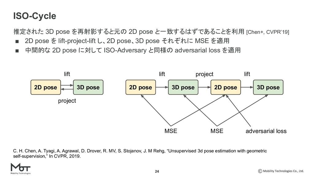 推定された 3D pose を再射影すると元の 2D pose と一致するはずであることを利用...