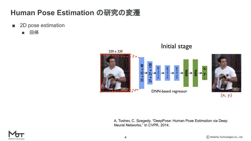 ■ 2D pose estimation ■ 回帰 Human Pose Estimation...