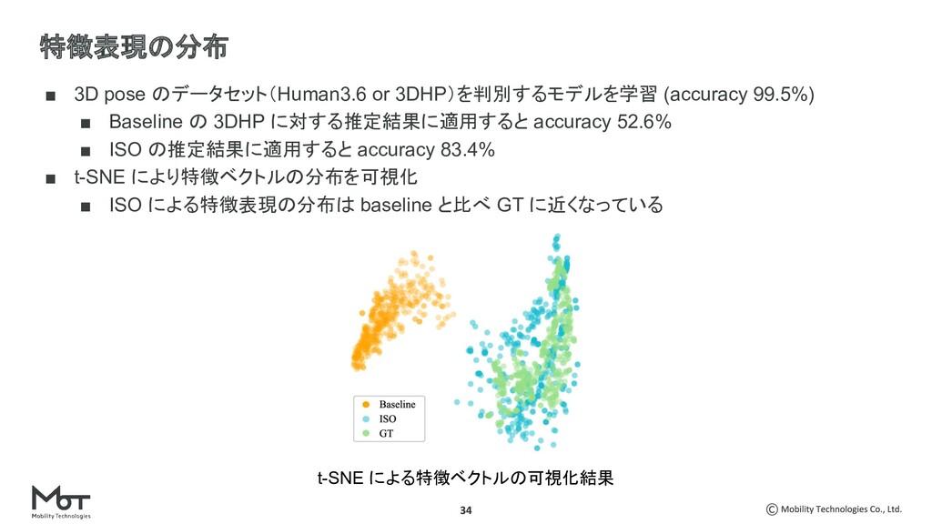 ■ 3D pose のデータセット(Human3.6 or 3DHP)を判別するモデルを学習 ...