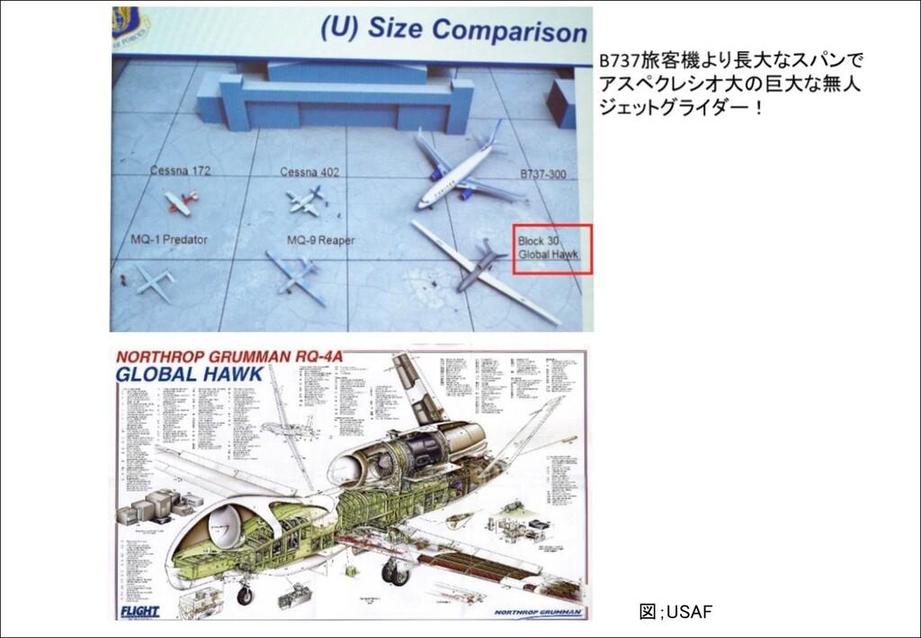 図;USAF