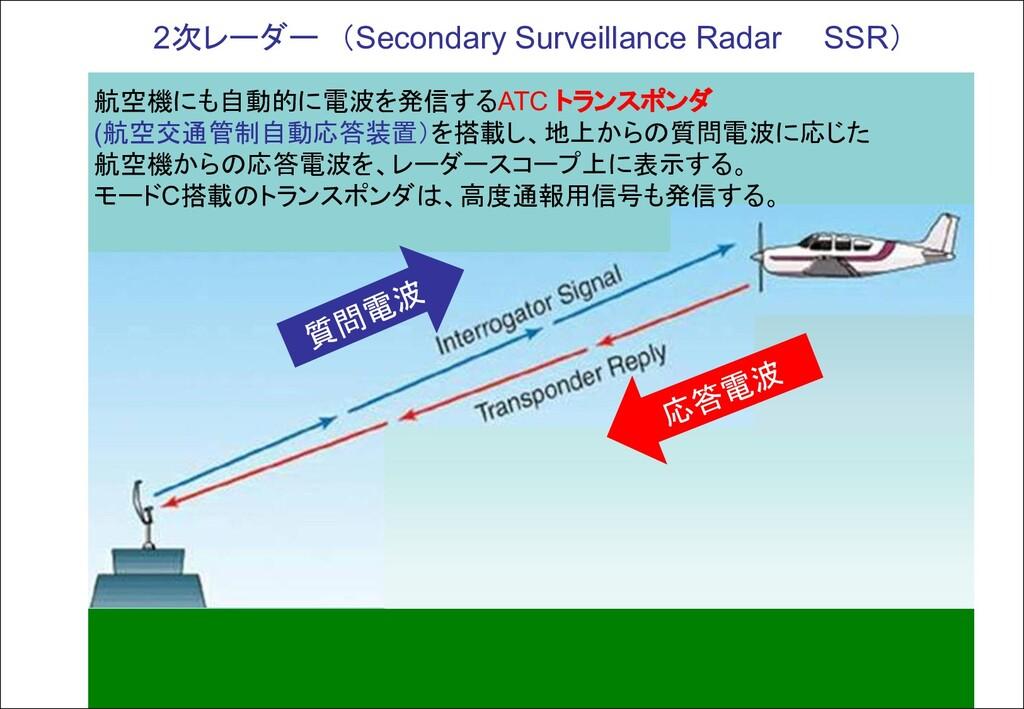 航空機にも自動的に電波を発信するATC トランスポンダ (航空交通管制自動応答装置)を搭載し、...