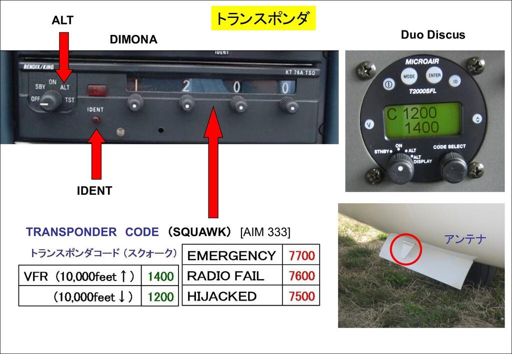 TRANSPONDER CODE (SQUAWK) [AIM 333] 1400 C 1200...