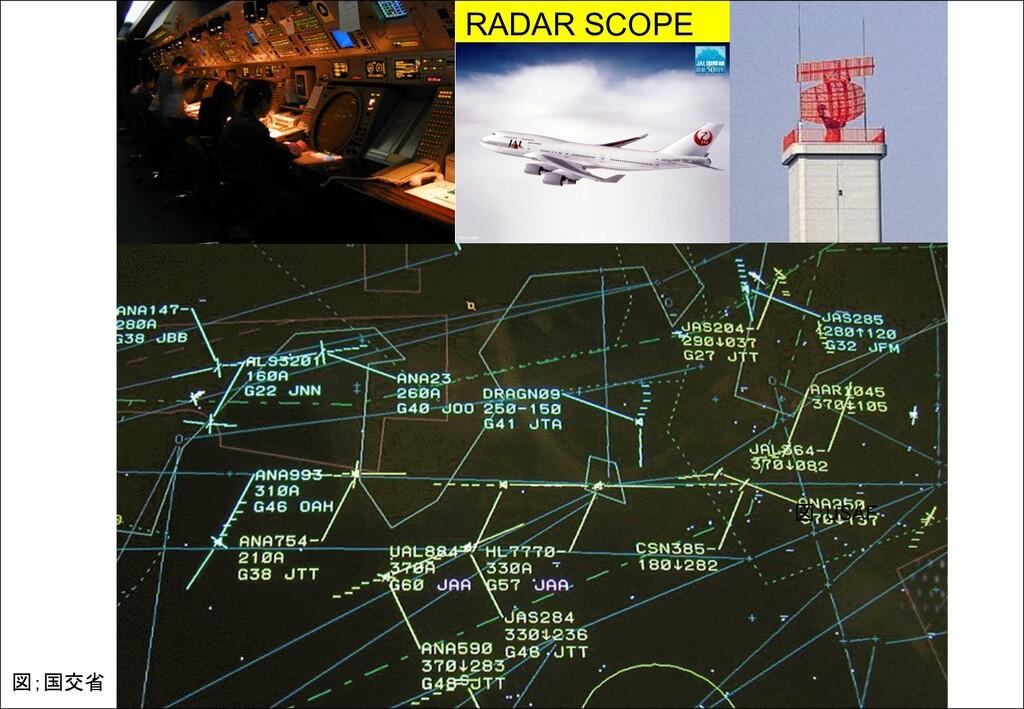 RADAR SCOPE 図;USAF 図;国交省