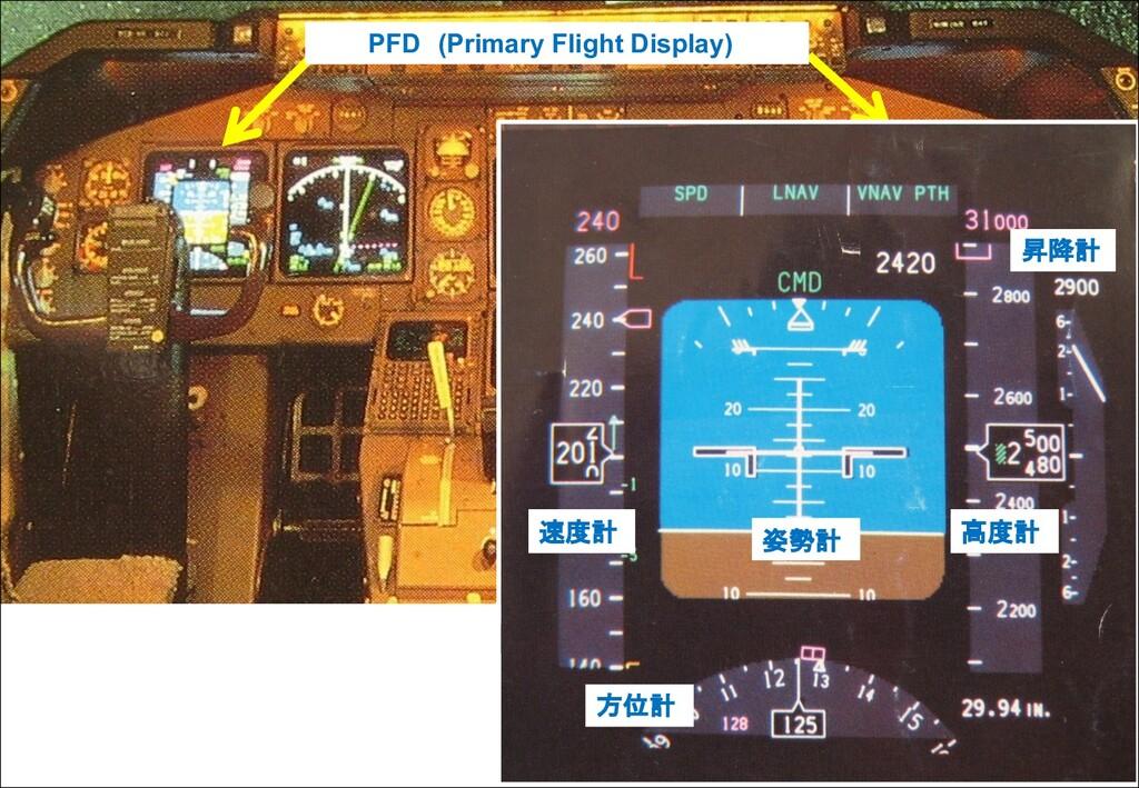 PFD (Primary Flight Display) B747-400 速度計 高度計 方...