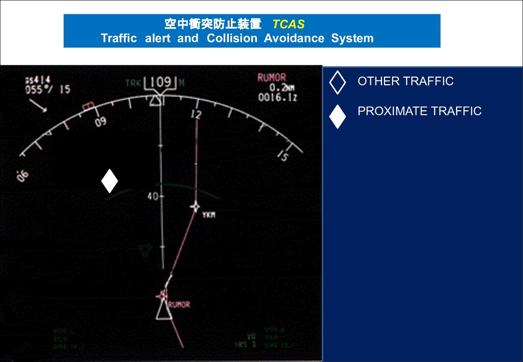 OTHER TRAFFIC PROXIMATE TRAFFIC 空中衝突防止装置 TCAS T...