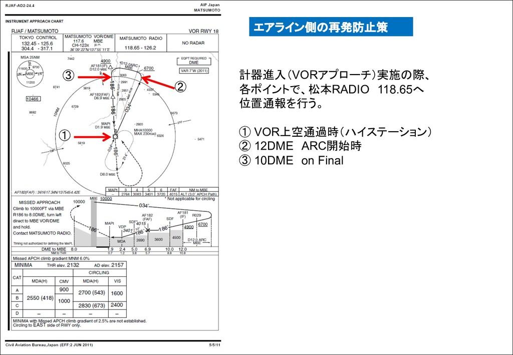 計器進入(VORアプローチ)実施の際、 各ポイントで、松本RADIO 118.65へ 位置通報...