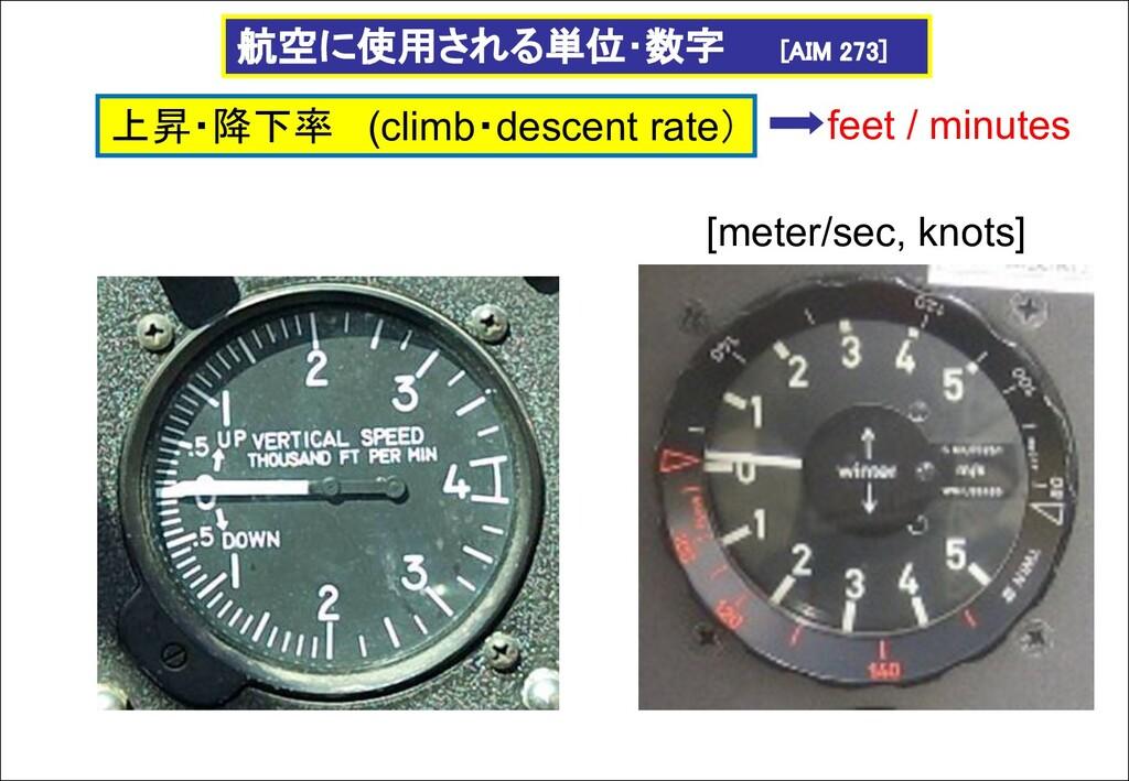 上昇・降下率 (climb・descent rate) 航空に使用される単位・数字 [AIM ...