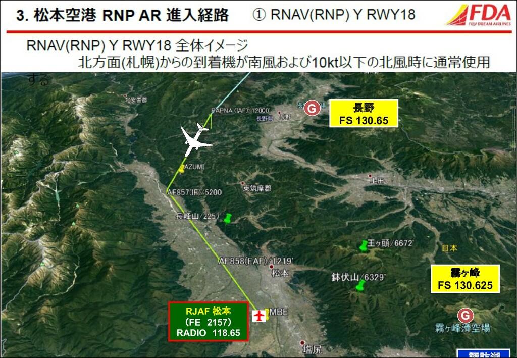 霧ヶ峰 FS 130.625 長野 FS 130.65 G G RJAF 松本 (FE 215...