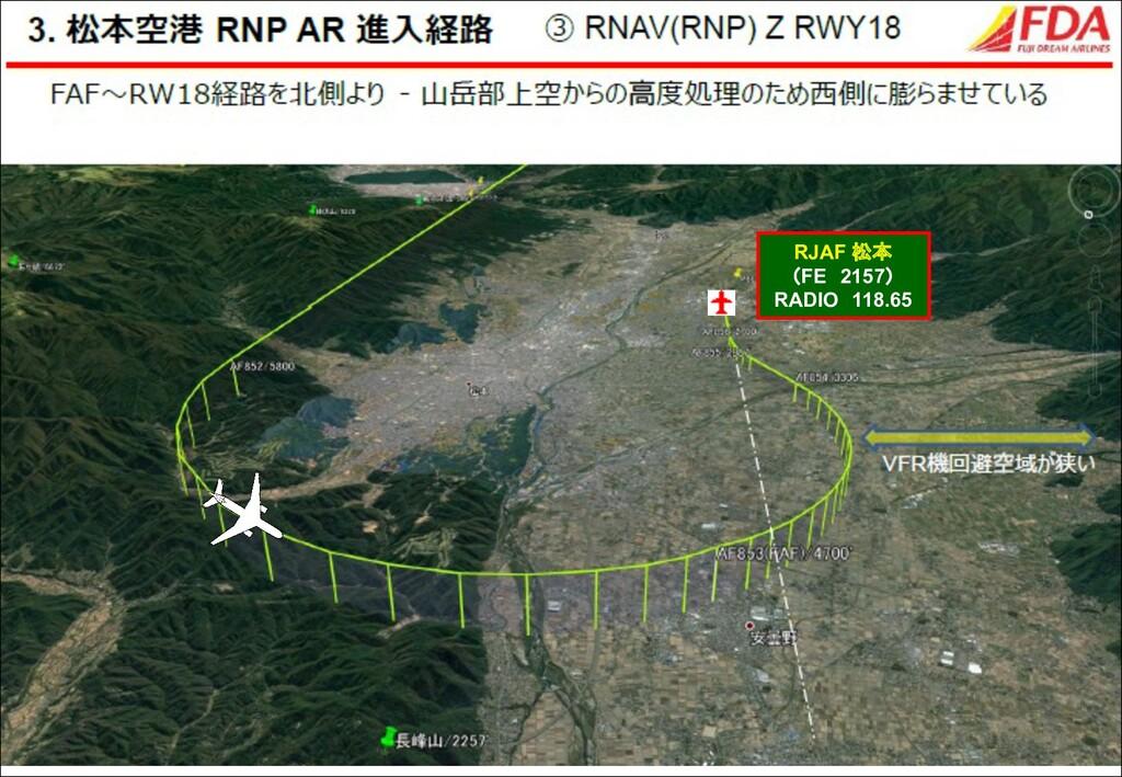 RJAF 松本 (FE 2157) RADIO 118.65
