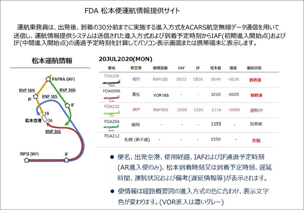FDA 松本便運航情報提供サイト 運航乗務員は、出発後、到着の30分前までに実施する進⼊⽅式を...