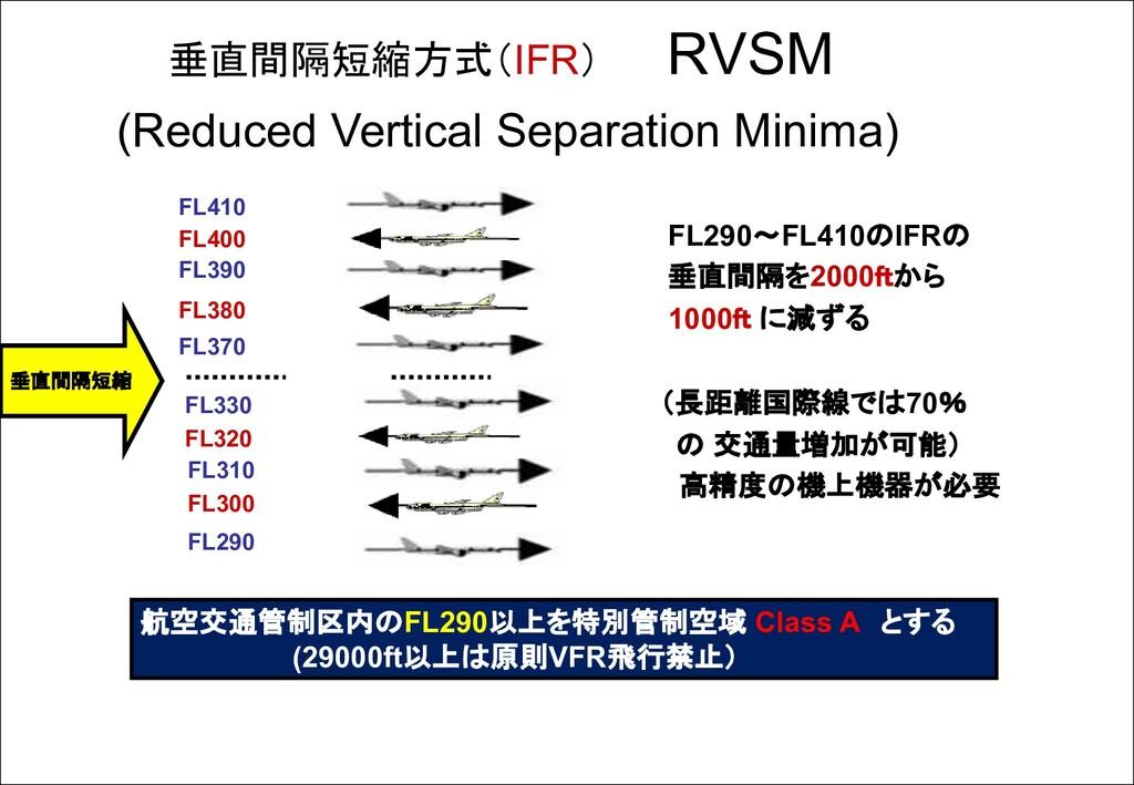 垂直間隔短縮方式(IFR) RVSM (Reduced Vertical Separation...