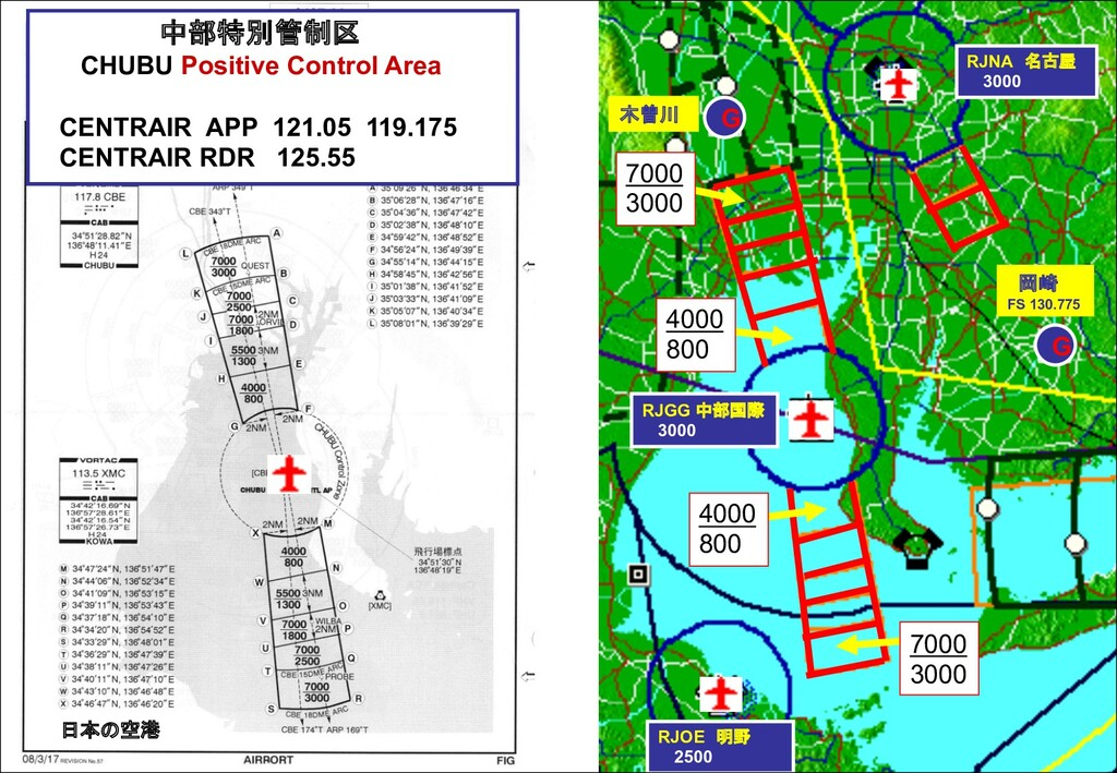 RJGG 中部国際 3000 RJNA 名古屋 3000 G G 木曽川 岡崎 FS 130....