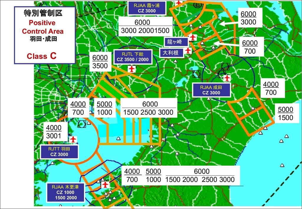 特別管制区 Positive Control Area 羽田・成田 Class C 大利根 龍...