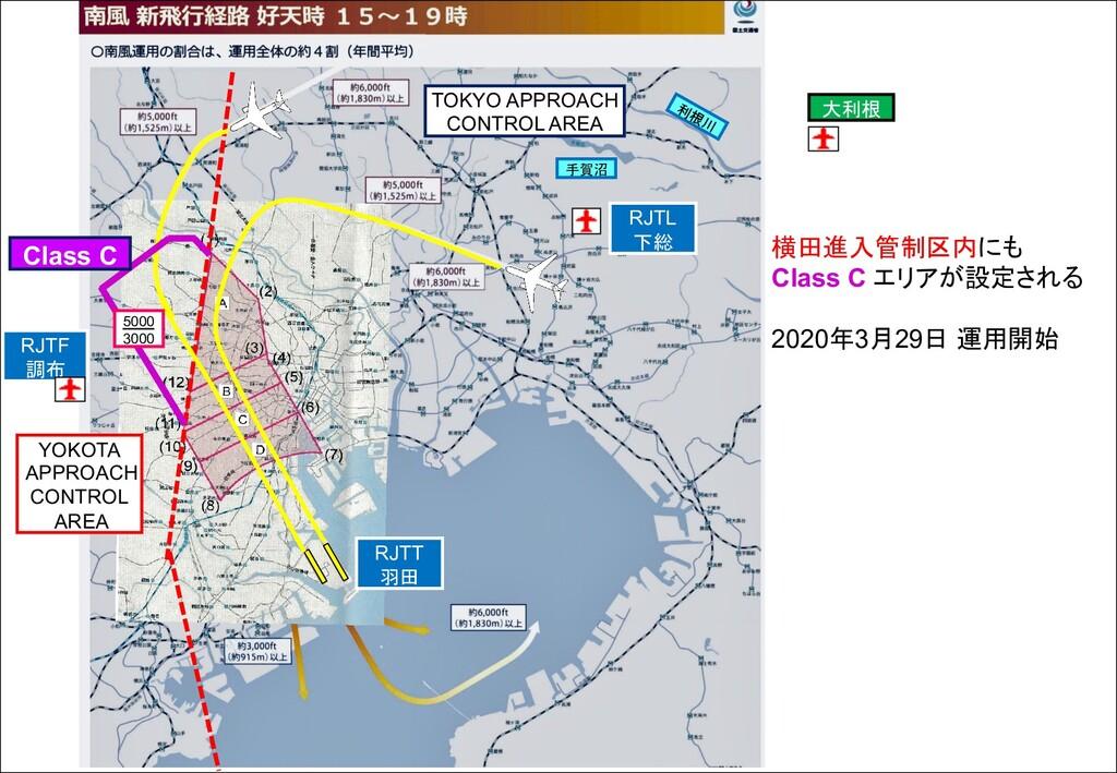 手賀沼 利根川 RJTL 下総 横田進入管制区内にも Class C エリアが設定される 20...