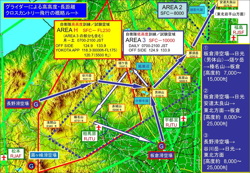 長野滑空場 男体山 8150 ft 谷川岳 6441 ft 榛名山 4751 ft 松本 RJ...