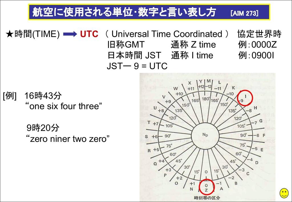 航空に使用される単位・数字と言い表し方 [AIM 273] ★時間(TIME) UTC ( U...