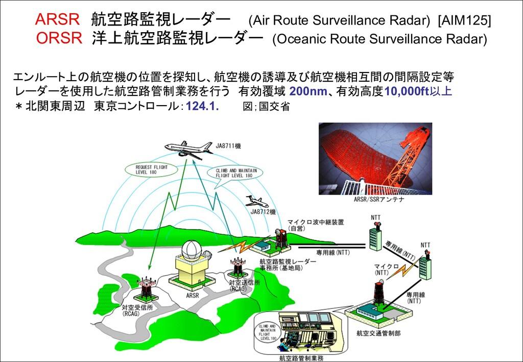 エンルート上の航空機の位置を探知し、航空機の誘導及び航空機相互間の間隔設定等 レーダーを使用し...