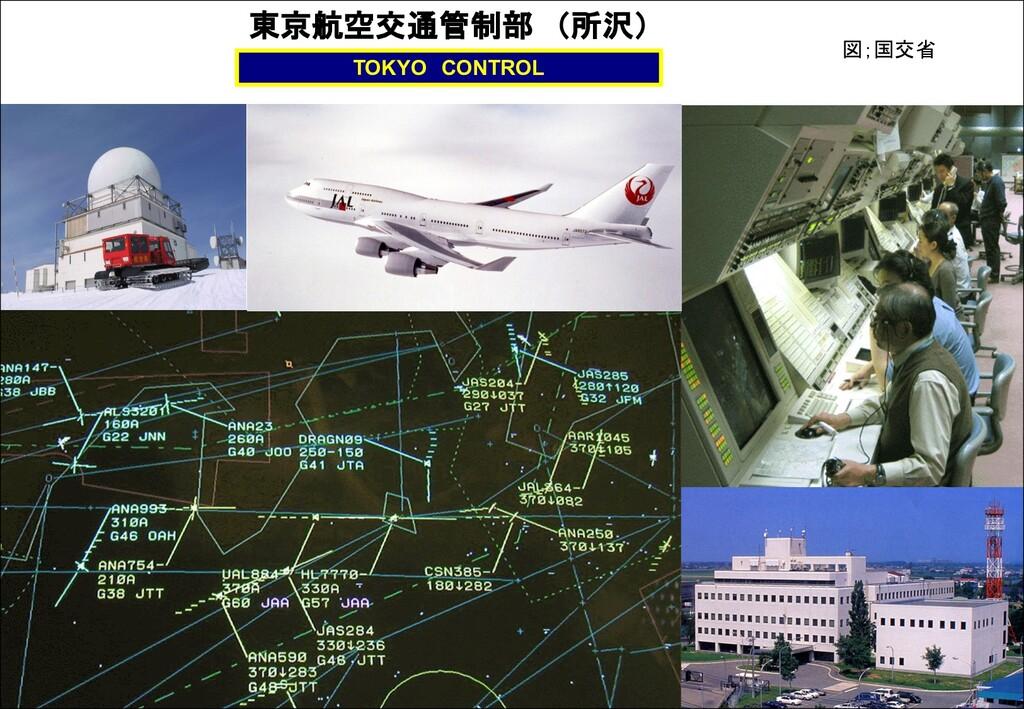 東京航空交通管制部 (所沢) RADAR SCOPE TOKYO CONTROL 図;国交省
