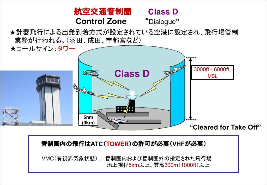"""航空交通管制圏 Class D Control Zone """"Dialogue"""" Class D..."""