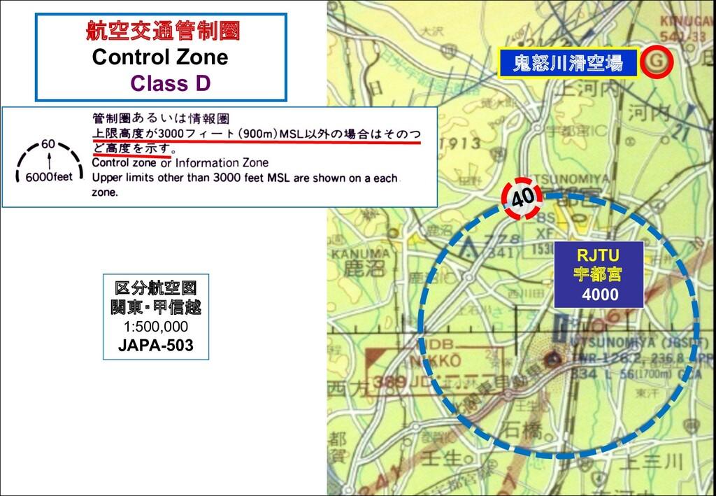 鬼怒川滑空場 航空交通管制圏 Control Zone Class D 区分航空図 関東・甲信...