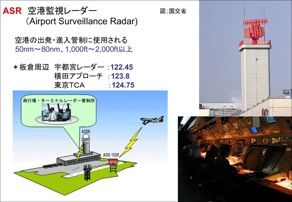 ASR 空港監視レーダー (Airport Surveillance Radar) 空港の出発...