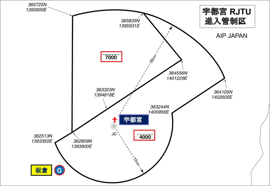宇都宮 RJTU 進入管制区 G 板倉 宇都宮 AIP JAPAN