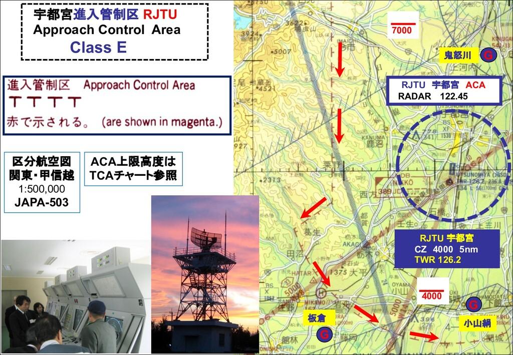 宇都宮進入管制区 RJTU Approach Control Area Class E 区分航...