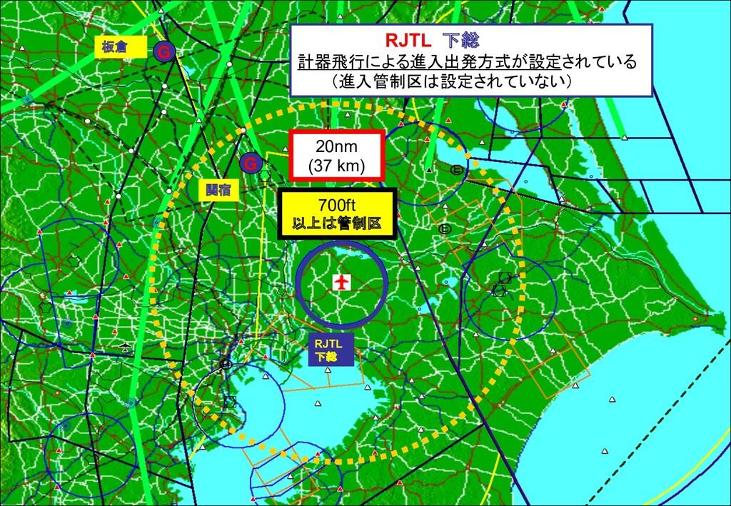 RJTL 下総 G 関宿 G 板倉 20nm (37 km) RJTL 下総 計器飛行による進...