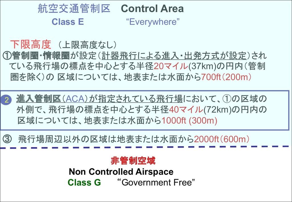 """航空交通管制区 Control Area Class E """"Everywhere"""" 下限高度 ..."""