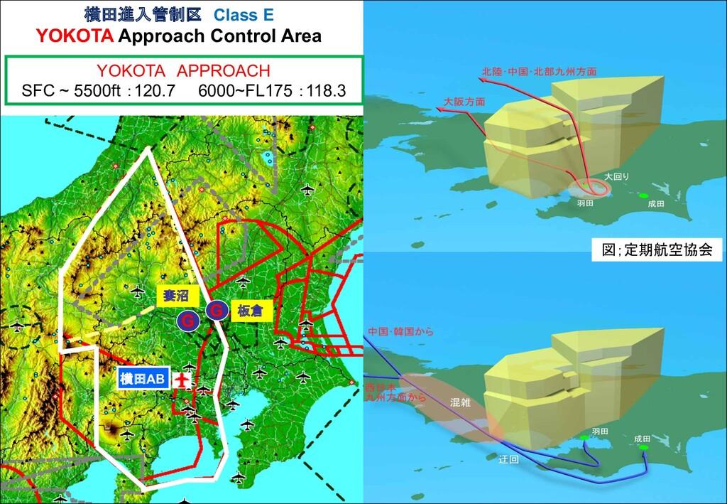 横田進入管制区 Class E YOKOTA Approach Control Area YO...