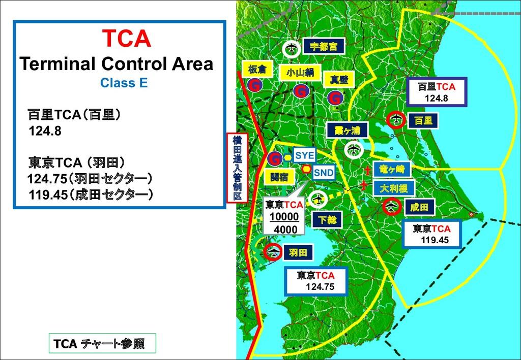 東京TCA 124.75 東京TCA 119.45 百里TCA 124.8 竜ヶ崎 SND 板...