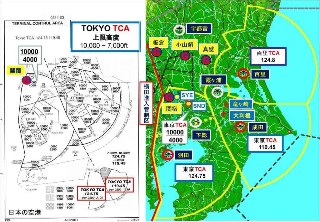 TOKYO TCA 上限高度 10,000 ~ 7,000ft 日本の空港 G 関宿 1000...