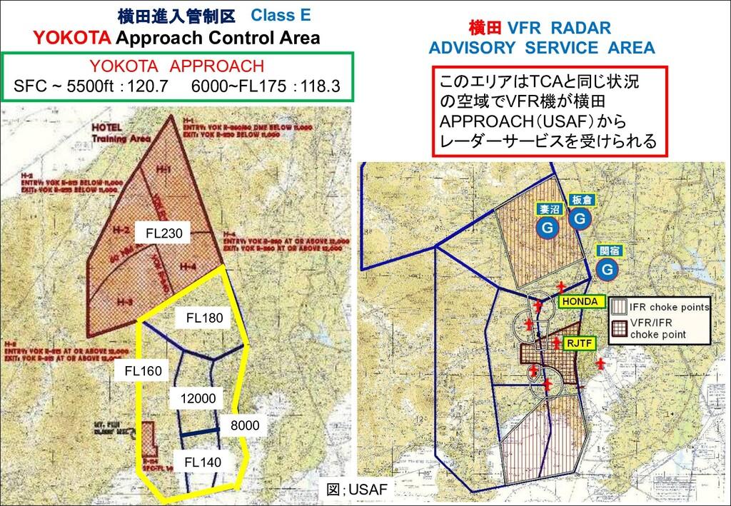 横田進入管制区 YOKOTA Approach Control Area Class E 横田...