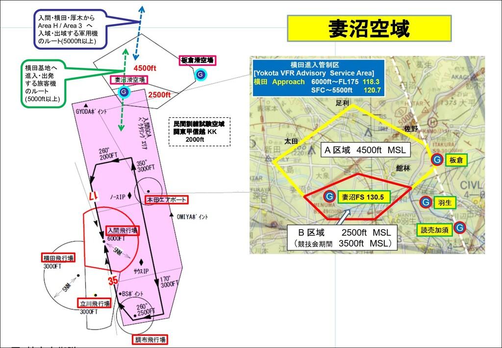 板倉滑空場 民間訓練試験空域 関東甲信越 KK 2000ft 2500ft 4500ft G ...