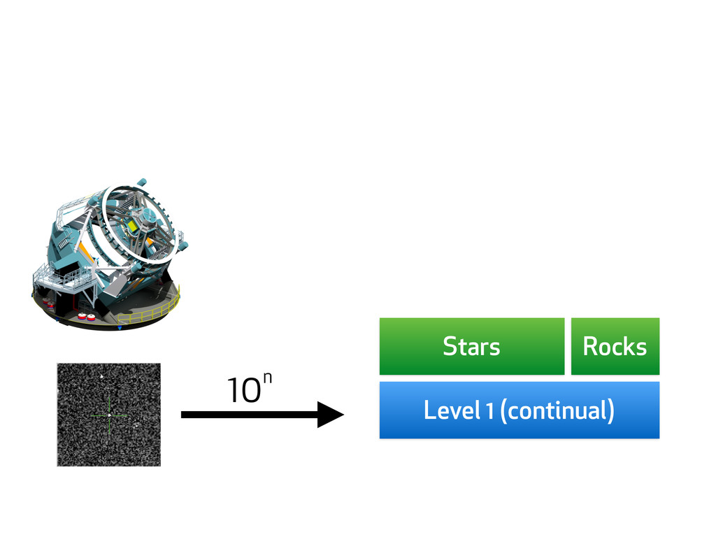 Stars Rocks Level 1 (continual) 10 n