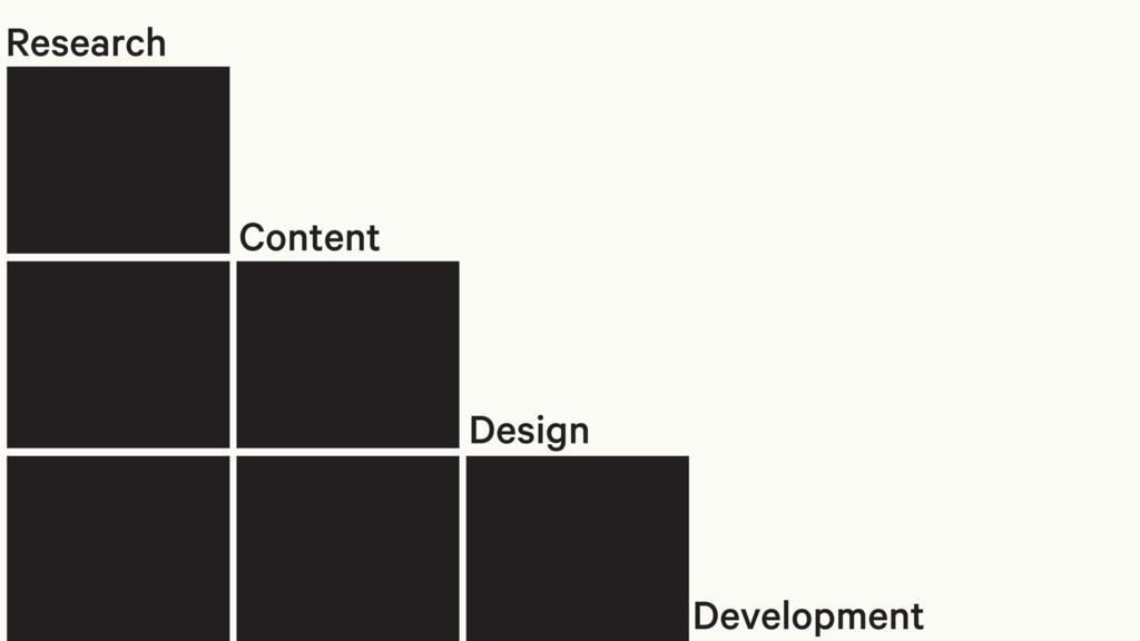 Research Content Design Development