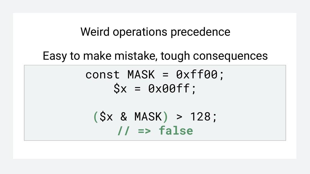 Weird operations precedence Easy to make mistak...