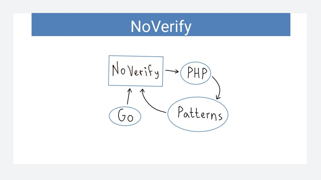 NoVerify