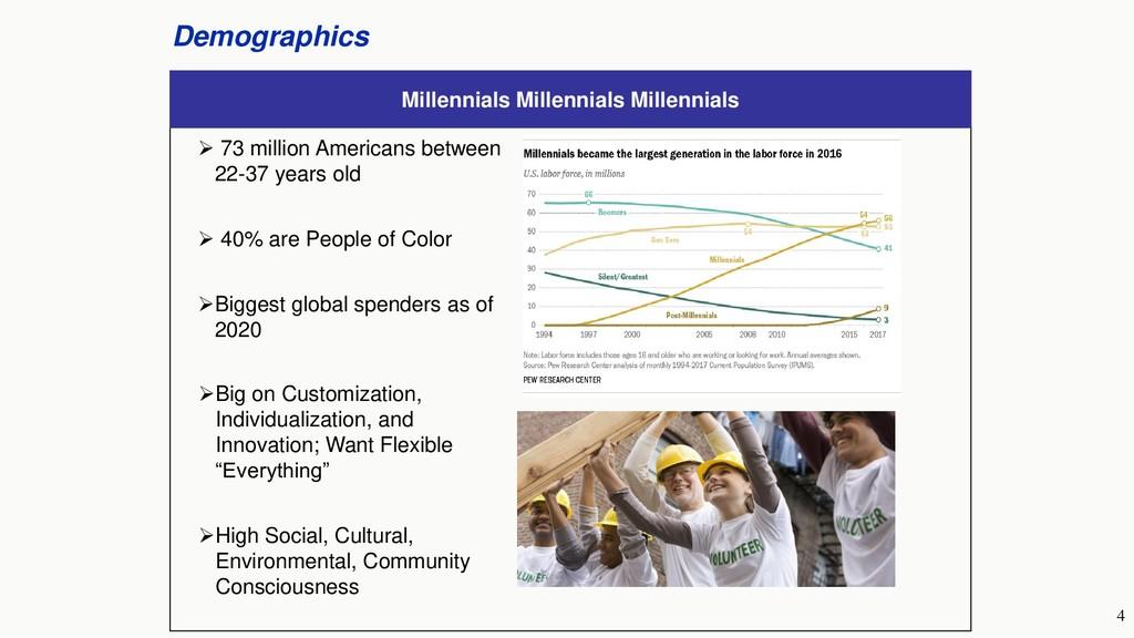4 Demographics Millennials Millennials Millenni...