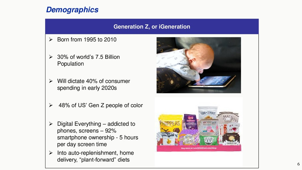 6 Demographics Generation Z, or iGeneration ➢ B...